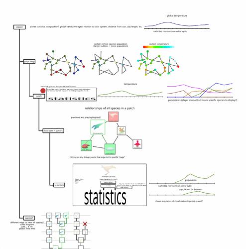 statisticsideas