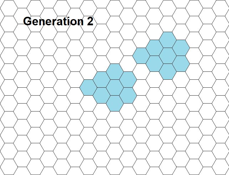 Repro Concept 5