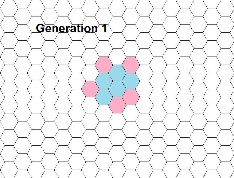 Repro Concept 6