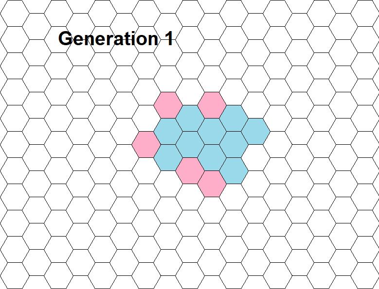 Repro Concept 7