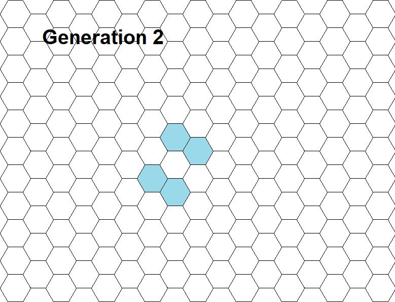 Repro Concept 4